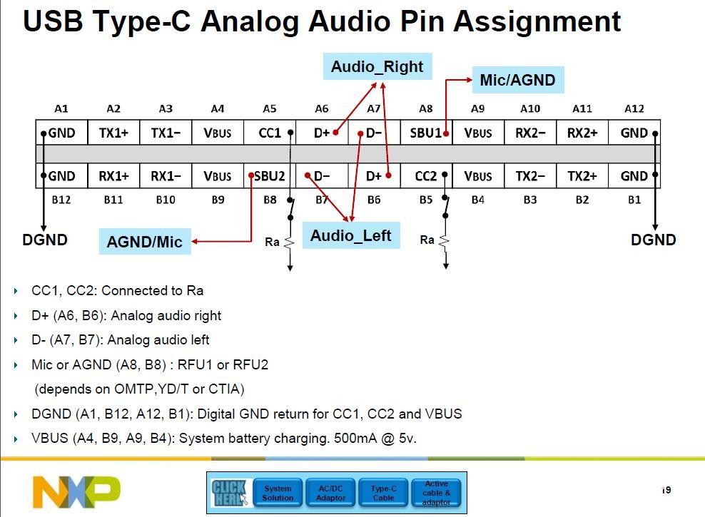 图1:模拟方式的耳机接线图