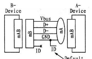 联想a688t充电电路图